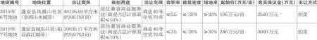 http://www.ncchanghong.com/nanchonglvyou/15508.html