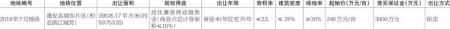 http://www.ncchanghong.com/nanchonglvyou/17203.html